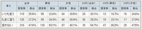 ah_syokuzi1.jpg