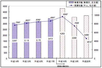 ah_chart01.jpg
