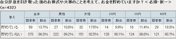 yd_sousiki2.jpg