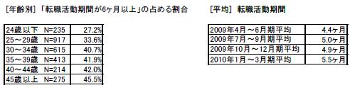 yd_work2000.jpg
