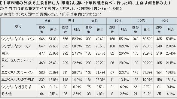 yd_chuuka2.jpg