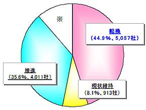 yd_data.jpg