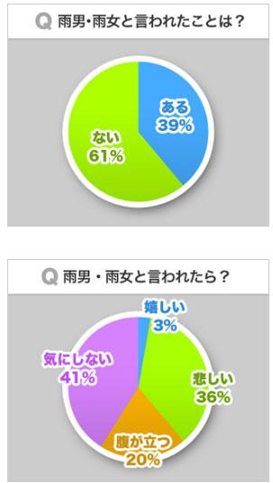 yd_rain3.jpg