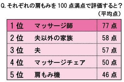 yd_kata.jpg
