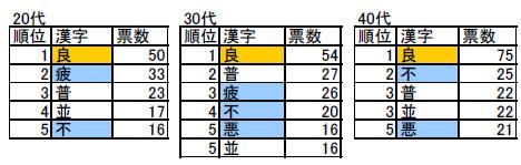 yd_kanji.jpg