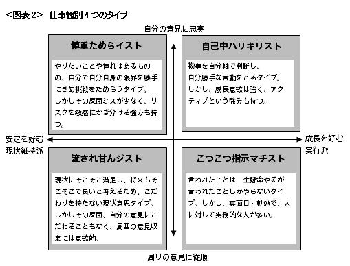 yd_work100.jpg