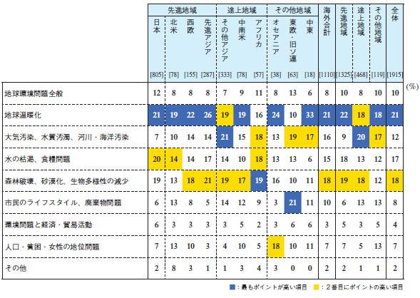 yd_kankyo2.jpg