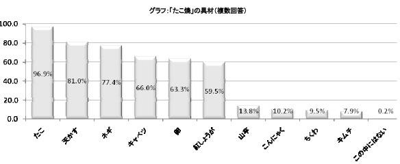 yd_tako3.jpg