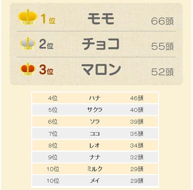 ah_inu1.jpg