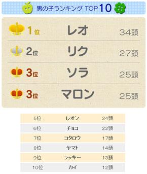 ah_inu2.jpg