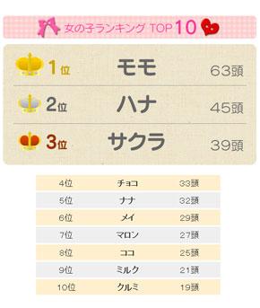 ah_inu3.jpg
