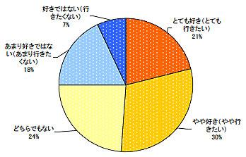 yd_furo.jpg