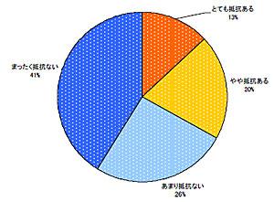 yd_furo2.jpg