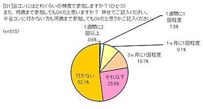 yd_goukon1.jpg