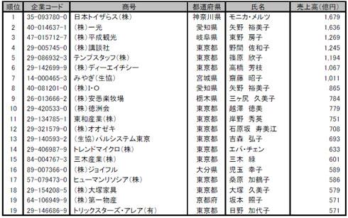 ah_zyosei2.jpg