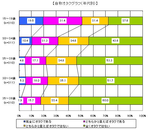 yd_otaku1.jpg