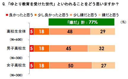 yd_student2.jpg