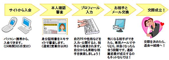 yd_ex3.jpg