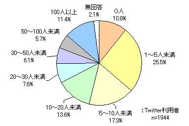 yd_twitter2.jpg