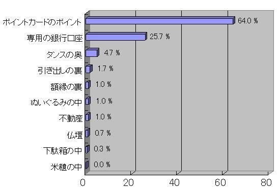 yd_point1.jpg