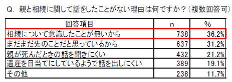 yd_souzoku1.jpg