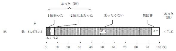 yd_dv2.jpg