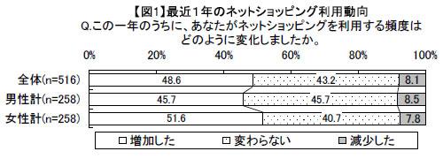 yd_net1.jpg