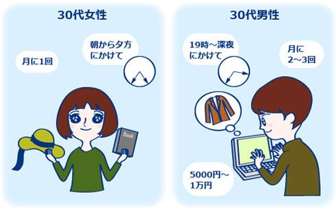 yd_net6.jpg