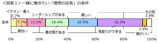 yd_tenchou1.jpg