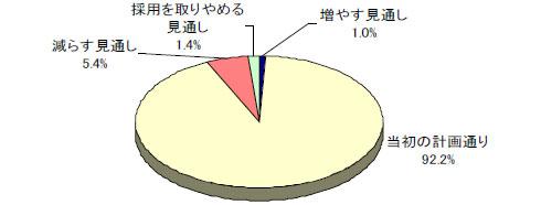 ah_saiyo1.jpg