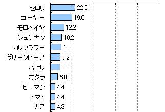 yd_yasai2.jpg
