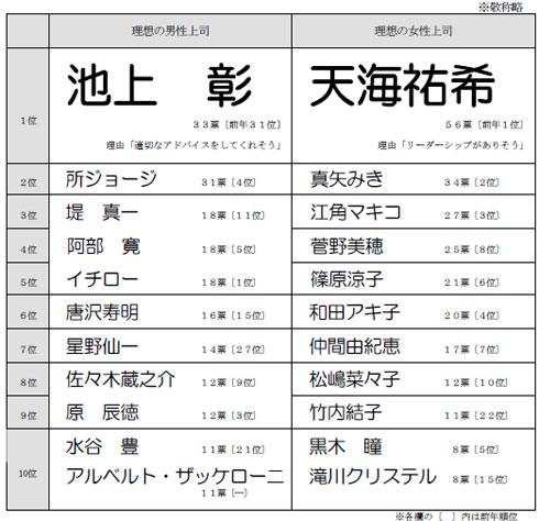 yd_jyousi1.jpg