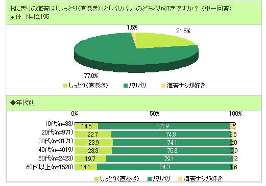yd_onigiri2.jpg