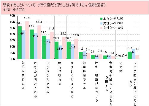 yd_kanshoku2.jpg