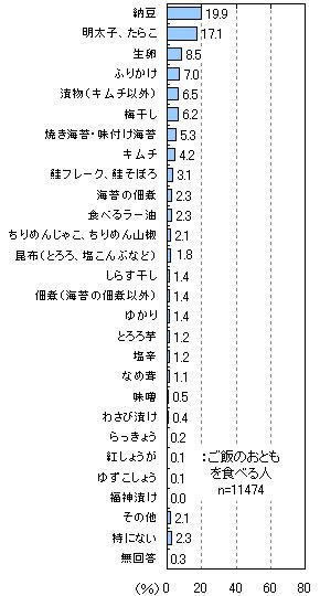 yd_rice1.jpg