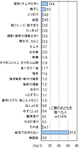yd_rice2.jpg