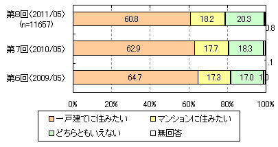 yd_manshon3.jpg