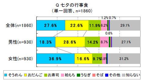 yd_tanabata2.jpg