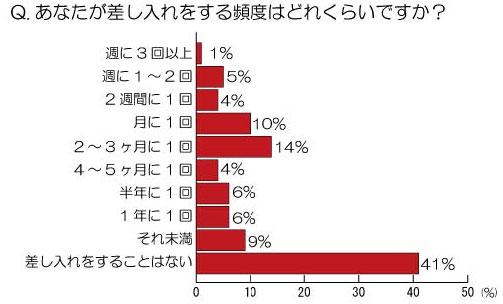 yd_sashi1.jpg