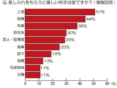 yd_sashi2.jpg
