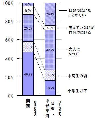 yd_tako2.jpg