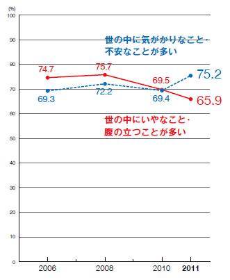 yd_shinsai1.jpg