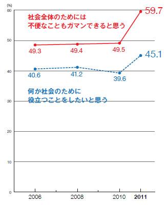 yd_shinsai2.jpg