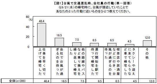 yd_taifu1.jpg