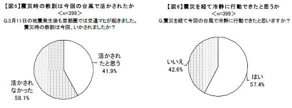 yd_taifu2.jpg