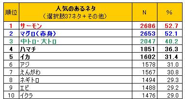yd_sushi2.jpg