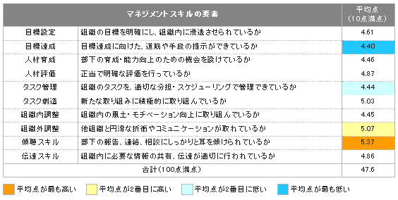 yd_doda2.jpg