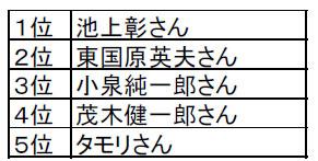 yd_bengosi1.jpg