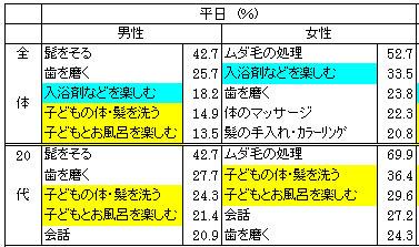 yd_furo1.jpg