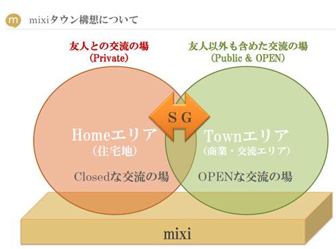 ay_mixi02_02.jpg